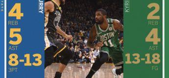 UNSTOPPABLE : Steph Curry plante 49 pts face aux Celtics dont 13 pts dans les dernières 1″42