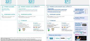 Bouygues Telecom propose la TV 4K et le Wifi étendu dans son offre Bbox Ultym