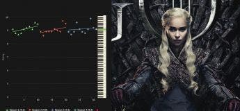 Il a transformé les notes IMDB des épisodes de « Game of Thrones » en une mélodie au piano